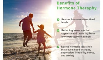 Hormone Replacment Therapy in Denver